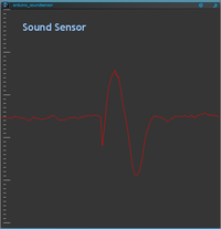 Processing_soundsensor3